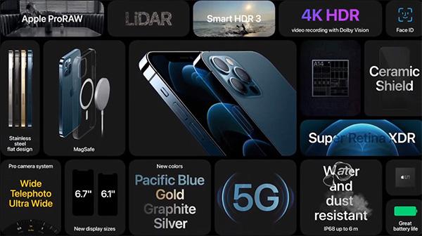 iPhone 12 Pro Max sở hữu cấu hình TOP 1