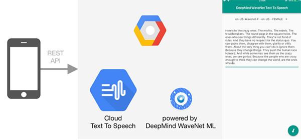 Phần mềm chuyển văn bản thành giọng nói trên điện thoại Google Text-to-Speech